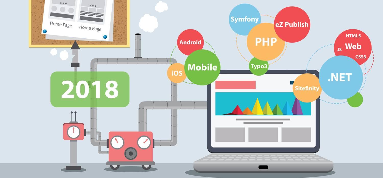 Web & Digitalization