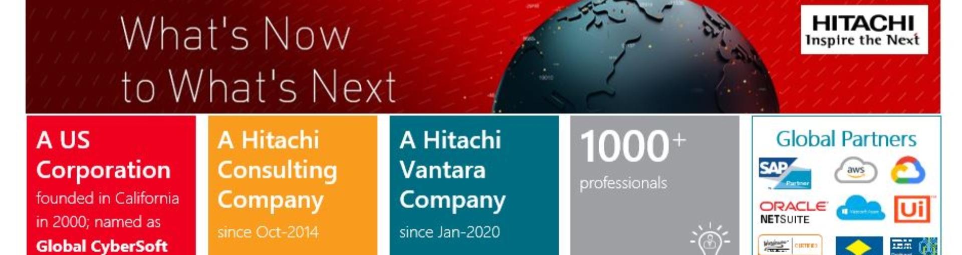 Open jobs at Hitachi Vantara Viet Nam